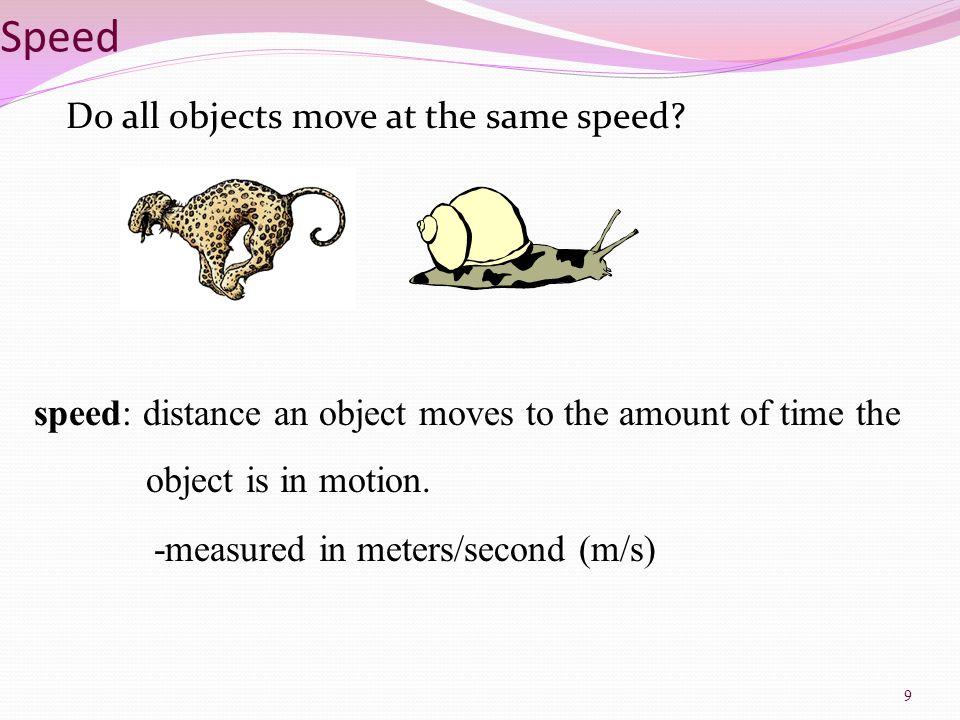 Acceleration: Distance-Time Graph 40 A straight line on a d-t graph shows constant motion.