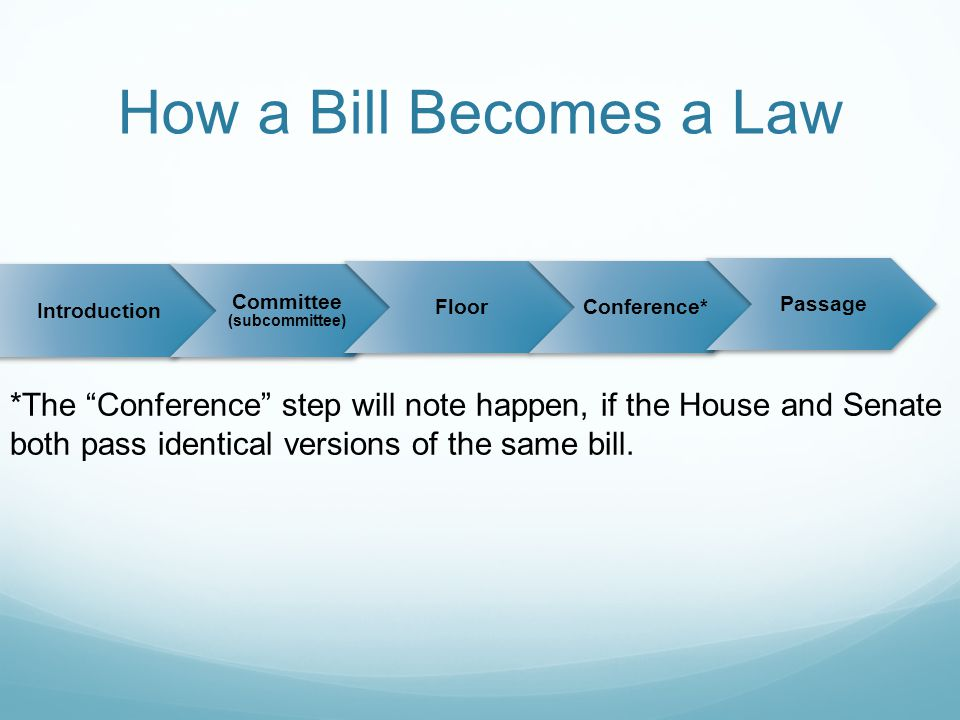 How a Bill Becomes a Law Introduction Committee (subcommittee) FloorConference* Passage *The Conference step will note happen, if the House and Senate both pass identical versions of the same bill.