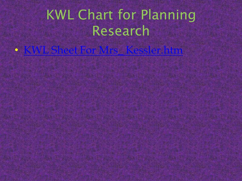 KWL Chart for Planning Research KWL Sheet For Mrs_ Kessler.htm