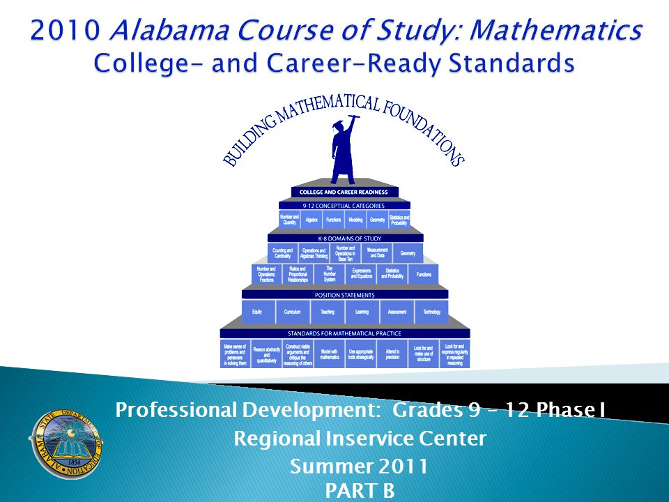 Professional Development: Grades 9 – 12 Phase I Regional Inservice Center Summer 2011 PART B