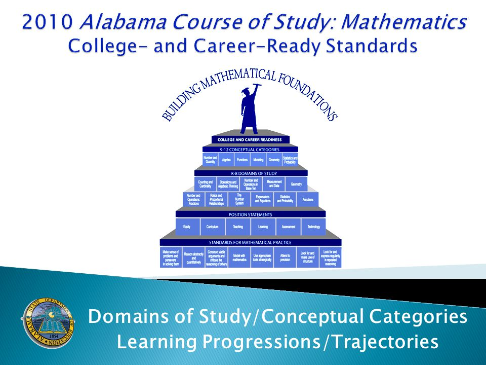 Domains of Study/Conceptual Categories Learning Progressions/Trajectories