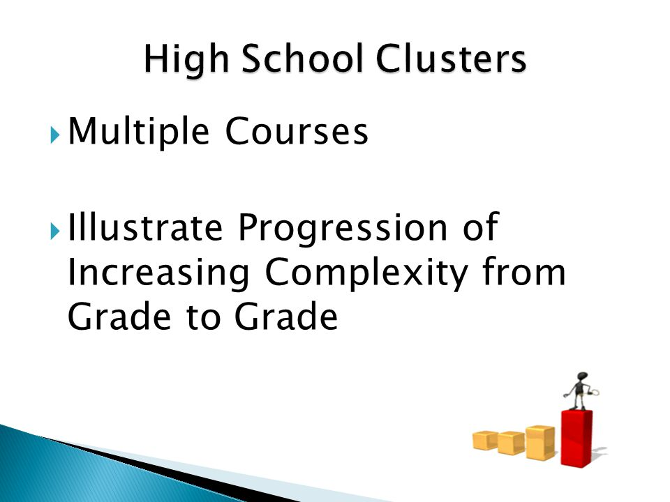 Multiple Courses  Illustrate Progression of Increasing Complexity from Grade to Grade