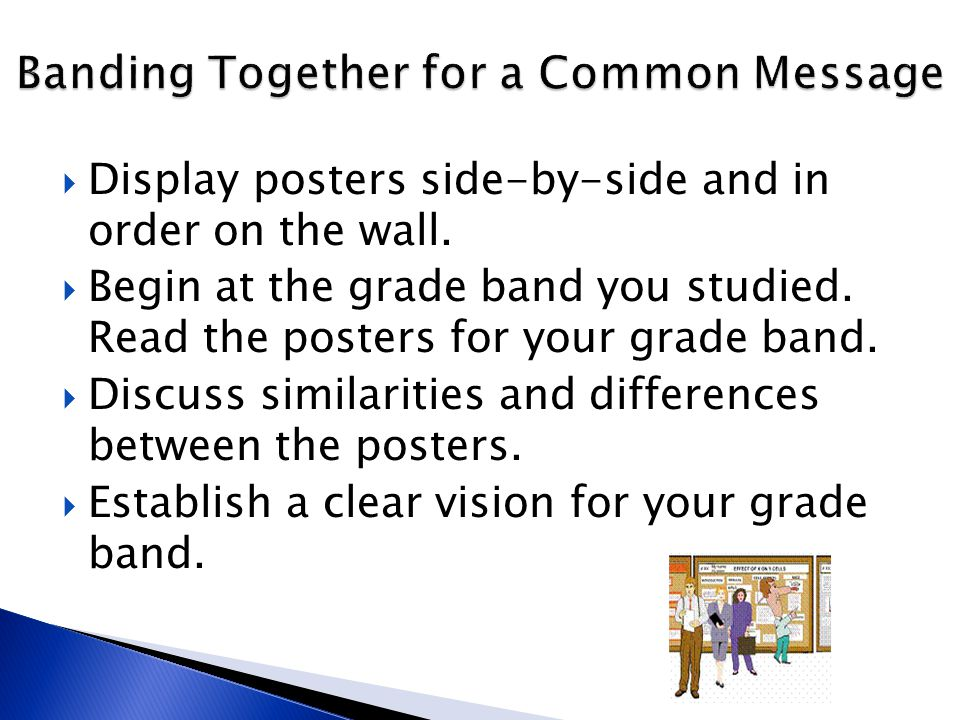  Display posters side-by-side and in order on the wall.  Begin at the grade band you studied. Read the posters for your grade band.  Discuss simila