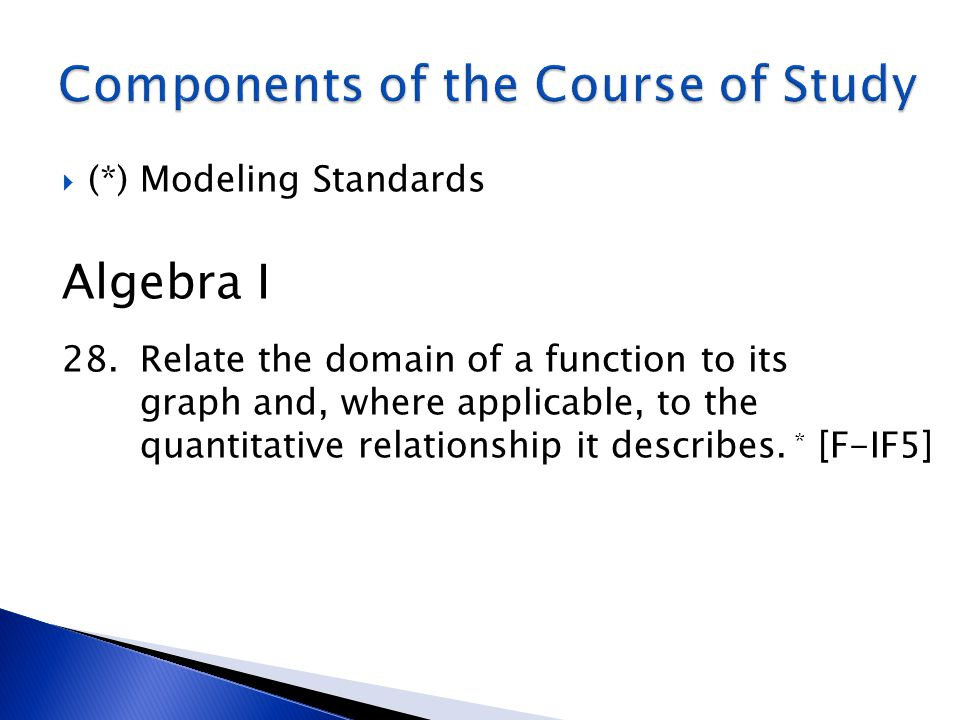  (*) Modeling Standards Algebra I 28.Relate the domain of a function to its graph and, where applicable, to the quantitative relationship it describe
