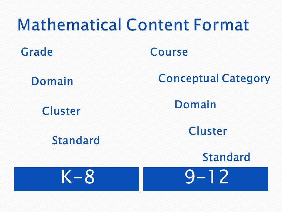  Domain  Cluster  Standards