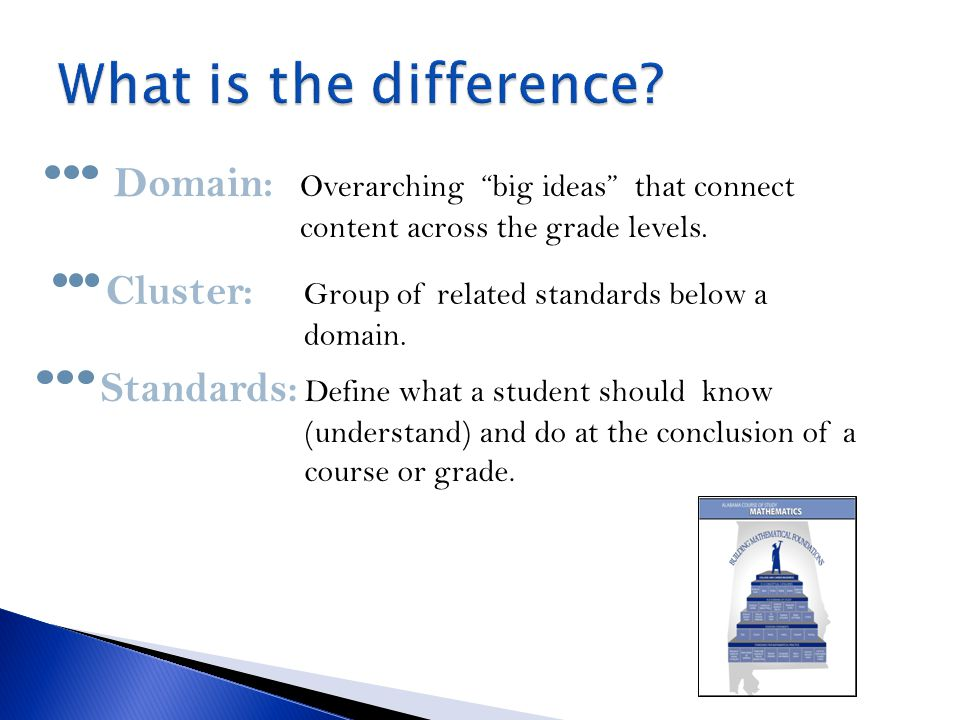 "Domain: Overarching ""big ideas"" that connect content across the grade levels. Cluster: Group of related standards below a domain. Standards: Define wh"