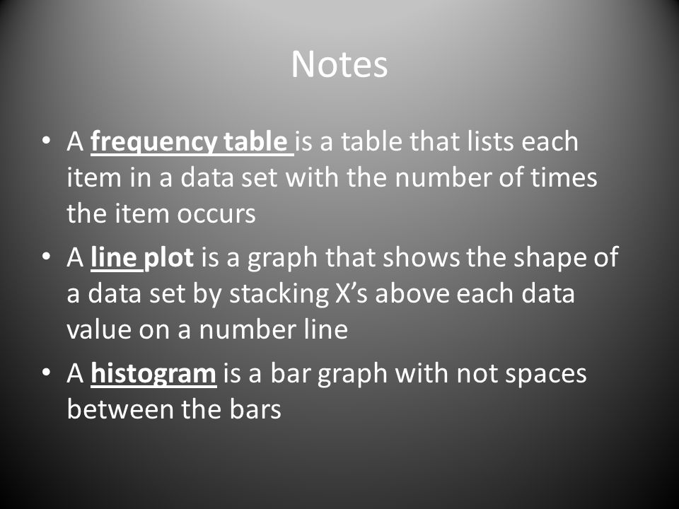 Notes A frequency table is a table that lists each item in a data set with the number of times the item occurs A line plot is a graph that shows the s