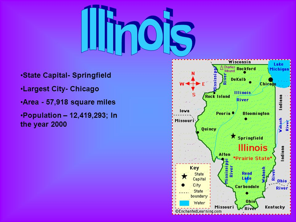 State Capital- Springfield Largest City- Chicago Area - 57,918 square miles Population – 12,419,293; In the year 2000