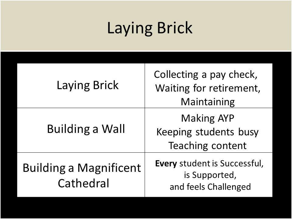Laying Brick Collecting a pay check, Waiting for retirement, Maintaining Building a Wall Making AYP Keeping students busy Teaching content Building a Magnificent Cathedral Every student is Successful, is Supported, and feels Challenged