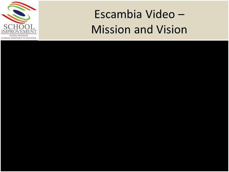 Escambia Video – Mission and Vision Laying Brick Collecting a pay check, Waiting for retirement, Maintaining Building a Wall Making AYP Keeping students busy Teaching content Building a Magnificent Cathedral Every student feels Successful and supported