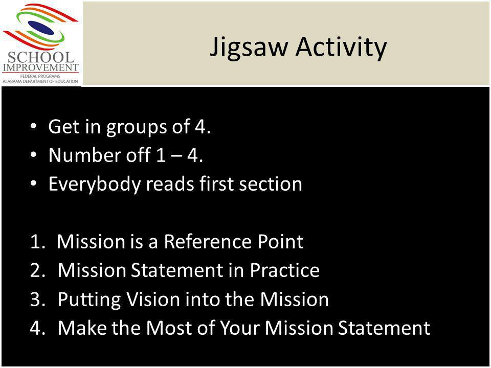 Jigsaw Activity Laying Brick Collecting a pay check, Waiting for retirement, Maintaining Building a Wall Making AYP Keeping students busy Teaching content Building a Magnificent Cathedral Every student feels Successful and supported Get in groups of 4.