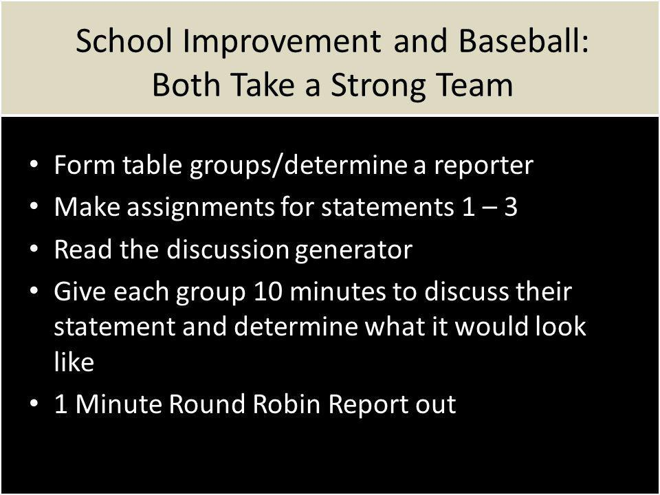 School Improvement and Baseball: Both Take a Strong Team Form table groups/determine a reporter Make assignments for statements 1 – 3 Read the discussion generator Give each group 10 minutes to discuss their statement and determine what it would look like 1 Minute Round Robin Report out
