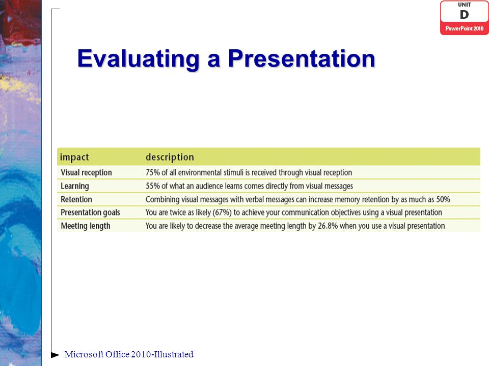 Evaluating a Presentation Microsoft Office 2010-Illustrated