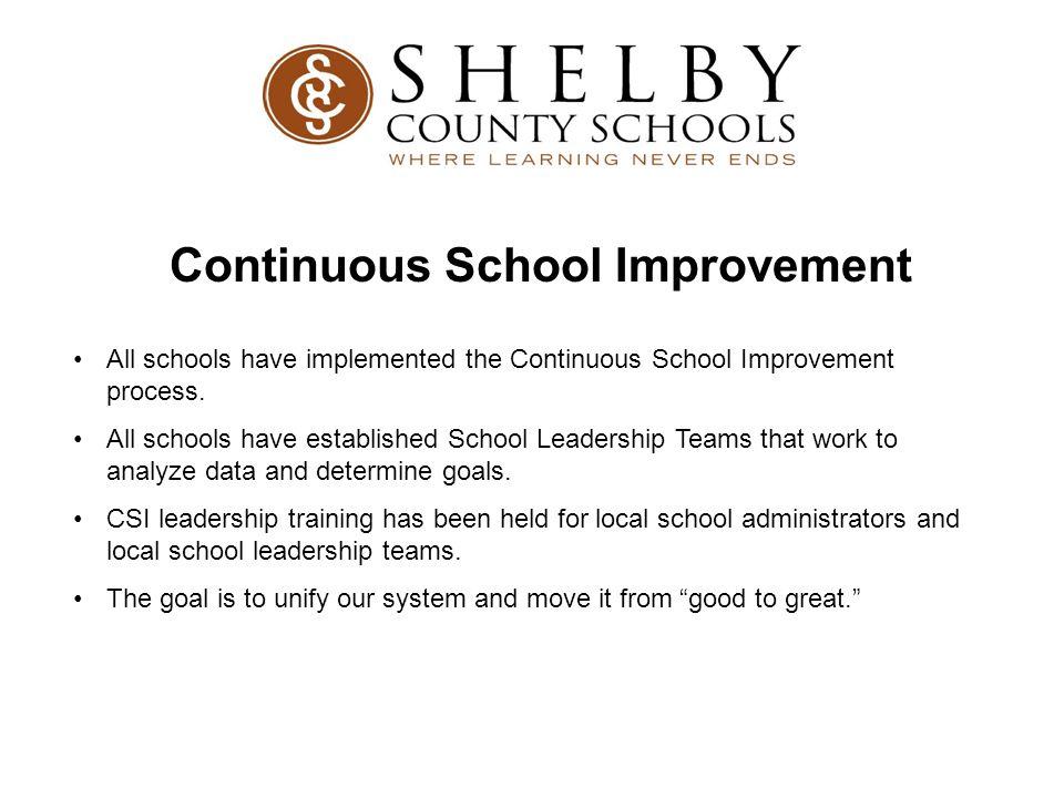 Continuous School Improvement All schools have implemented the Continuous School Improvement process. All schools have established School Leadership T