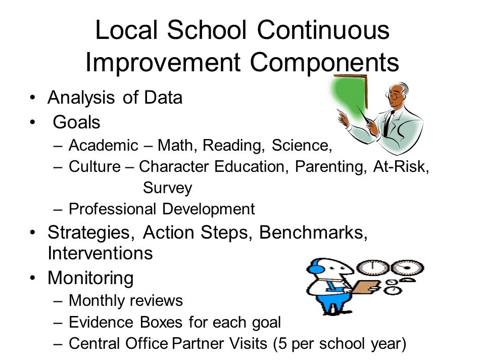 Local School Continuous Improvement Components Analysis of Data Goals –Academic – Math, Reading, Science, –Culture – Character Education, Parenting, A
