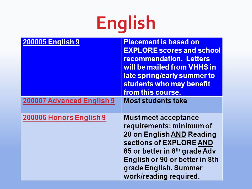 200005 English 9 Placement is based on EXPLORE scores and school recommendation.