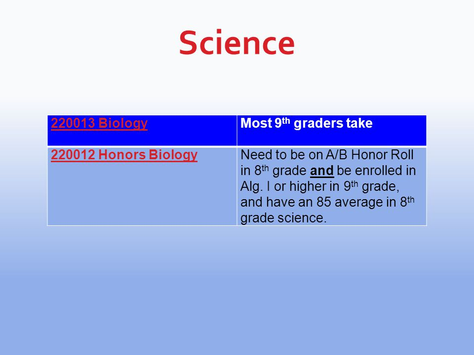220013 BiologyMost 9 th graders take 220012 Honors BiologyNeed to be on A/B Honor Roll in 8 th grade and be enrolled in Alg.