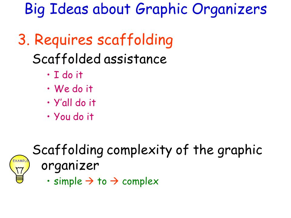 Big Ideas about Graphic Organizers 3.