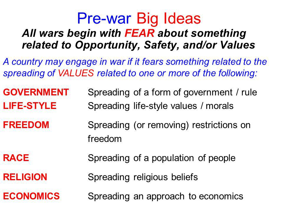 Pre-war Big Ideas All wars begin with FEAR about something related to Opportunity, Safety, and/or Values GOVERNMENT Spreading of a form of government / rule LIFE-STYLE Spreading life-style values / morals FREEDOMSpreading (or removing) restrictions on freedom RACESpreading of a population of people RELIGION Spreading religious beliefs ECONOMICSSpreading an approach to economics A country may engage in war if it fears something related to the spreading of VALUES related to one or more of the following: