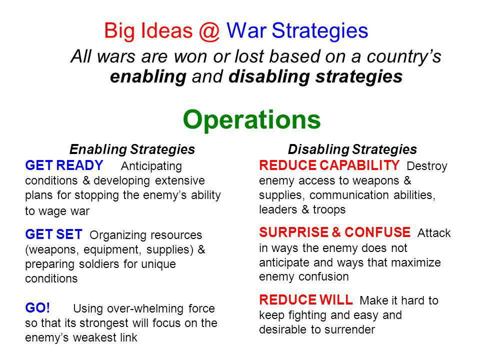 Big Ideas @ War Strategies All wars are won or lost based on a country's enabling and disabling strategies Enabling Strategies GET READY Anticipating conditions & developing extensive plans for stopping the enemy's ability to wage war GET SET Organizing resources (weapons, equipment, supplies) & preparing soldiers for unique conditions GO.