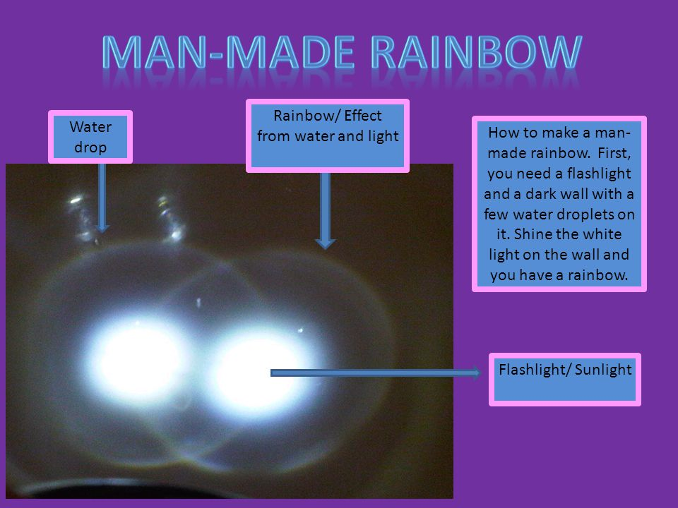 Rainbow/ Effect from water and light Water drop Flashlight/ Sunlight How to make a man- made rainbow. First, you need a flashlight and a dark wall wit