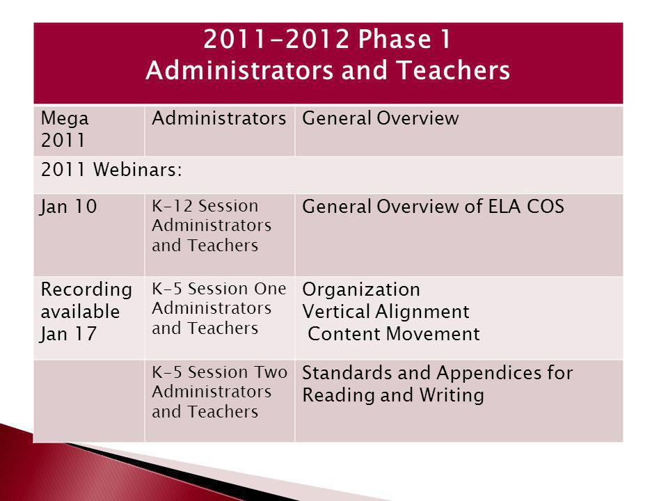 2011-2012 Phase 1 Administrators and Teachers Mega 2011 AdministratorsGeneral Overview 2011 Webinars: Jan 10 K-12 Session Administrators and Teachers General Overview of ELA COS Recording available Jan 17 K-5 Session One Administrators and Teachers Organization Vertical Alignment Content Movement K-5 Session Two Administrators and Teachers Standards and Appendices for Reading and Writing