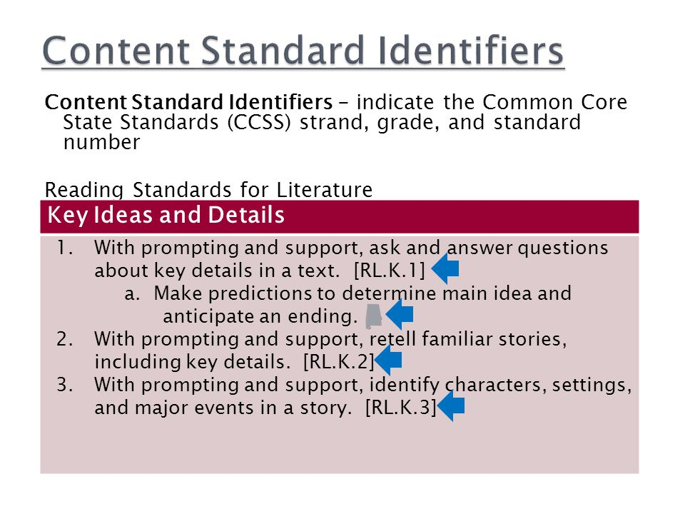 Content Standard Identifiers - indicate the Common Core State Standards (CCSS) strand, grade, and standard number Reading Standards for Literature Key Ideas and Details 1.With prompting and support, ask and answer questions about key details in a text.