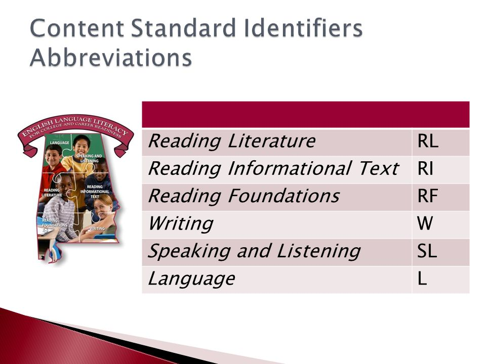 Reading LiteratureRL Reading Informational TextRI Reading FoundationsRF WritingW Speaking and ListeningSL LanguageL