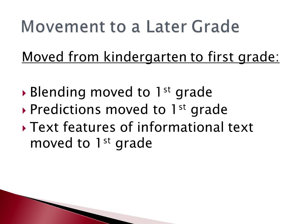 Moved from kindergarten to first grade:  Blending moved to 1 st grade  Predictions moved to 1 st grade  Text features of informational text moved to 1 st grade