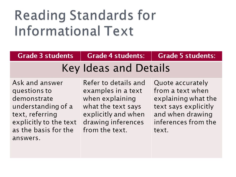 Grade 3 studentsGrade 4 students:Grade 5 students: Key Ideas and Details Ask and answer questions to demonstrate understanding of a text, referring explicitly to the text as the basis for the answers.