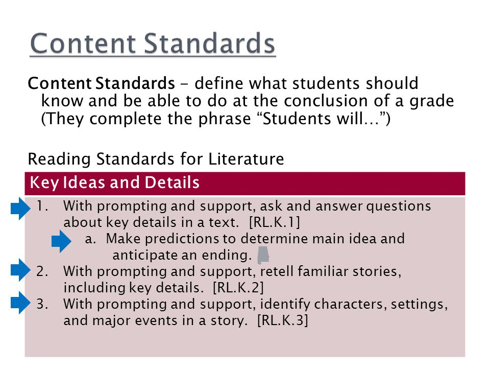 Content Standards - define what students should know and be able to do at the conclusion of a grade (They complete the phrase Students will… ) Reading Standards for Literature Key Ideas and Details 1.With prompting and support, ask and answer questions about key details in a text.