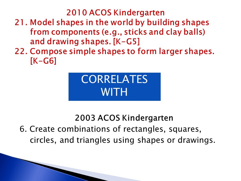 KINDERGARTEN - GEOMETRY Analyze, compare, create, and compose shapes.
