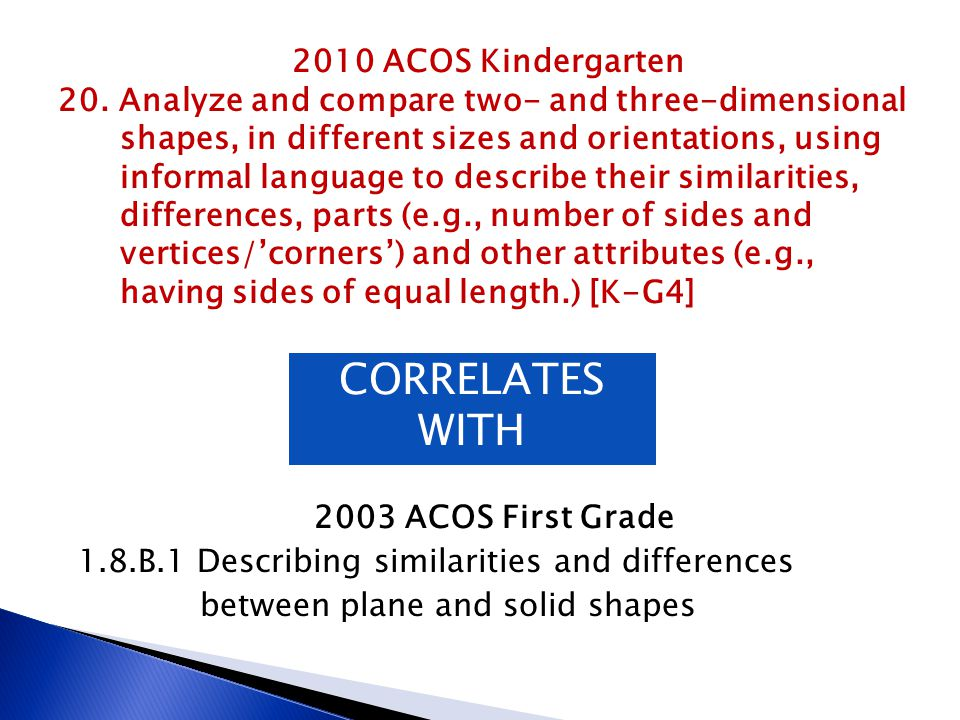 2003 ACOS First Grade 1.8.B.1 Describing similarities and differences between plane and solid shapes 2010 ACOS Kindergarten 20.