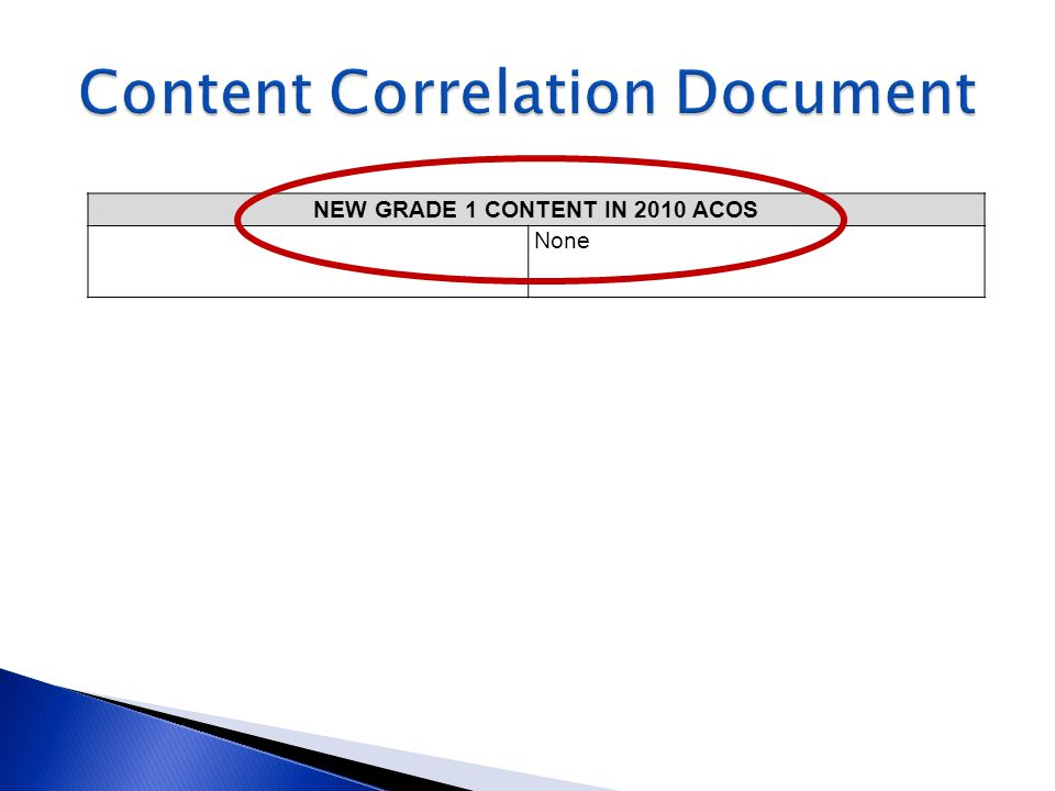 Grade 1 Content Correlation Which 2010 standard(s) correlates to standard 13 from the 2003 ACOS.