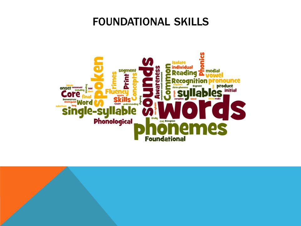 FOUNDATIONAL SKILLS