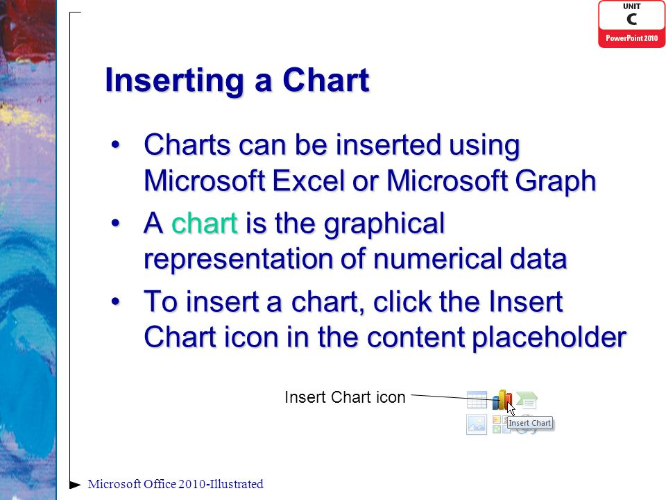Inserting a Chart Charts can be inserted using Microsoft Excel or Microsoft GraphCharts can be inserted using Microsoft Excel or Microsoft Graph A chart is the graphical representation of numerical dataA chart is the graphical representation of numerical data To insert a chart, click the Insert Chart icon in the content placeholderTo insert a chart, click the Insert Chart icon in the content placeholder Microsoft Office 2010-Illustrated Insert Chart icon