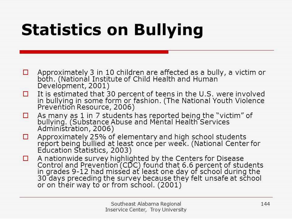 Southeast Alabama Regional Inservice Center, Troy University 144 Statistics on Bullying  Approximately 3 in 10 children are affected as a bully, a vi