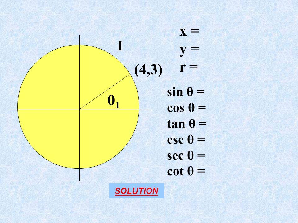 I x = y = r = (4,3) sin θ = cos θ = tan θ = csc θ = sec θ = cot θ = θ1θ1 SOLUTION