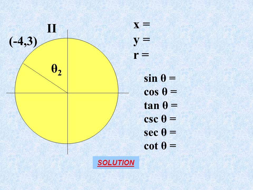 II x = y = r = (-4,3) sin θ = cos θ = tan θ = csc θ = sec θ = cot θ = θ2θ2 SOLUTION