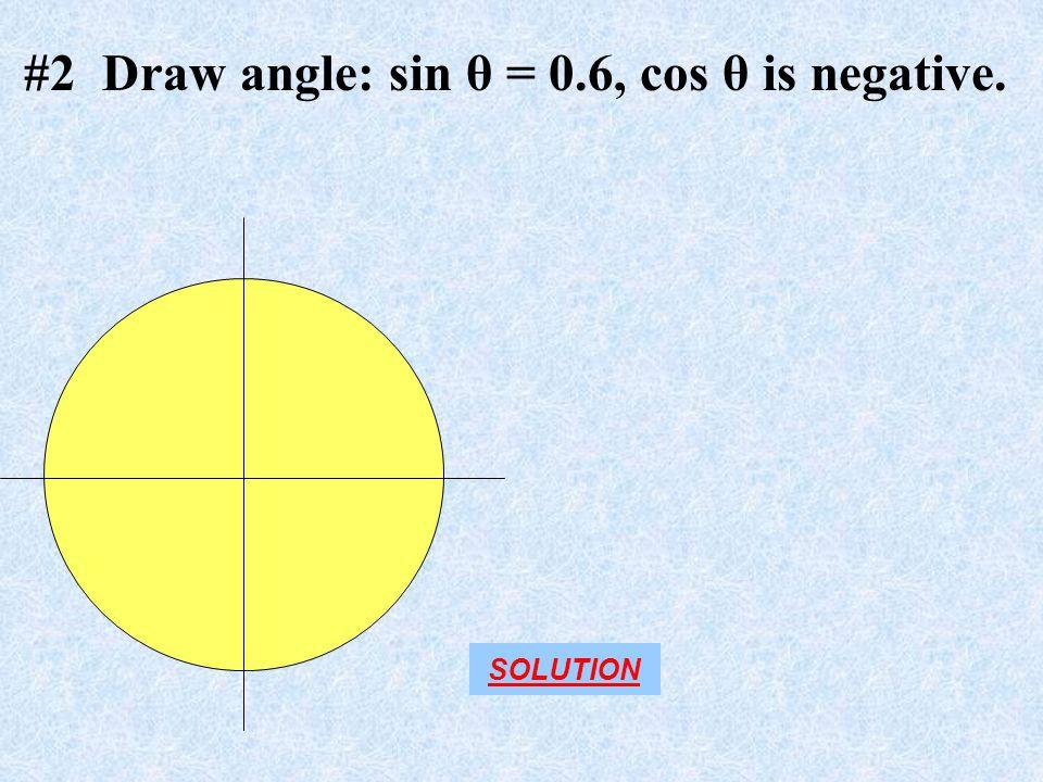 #2 Draw angle: sin θ = 0.6, cos θ is negative. SOLUTION