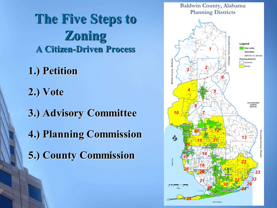 1.) PETITION 2.) VOTE 1.) PETITION – At least 10 percent of the qualified voters living within the planning district must sign and submit a petition to the Baldwin County Commission showing their desire to enact County zoning ordinances.