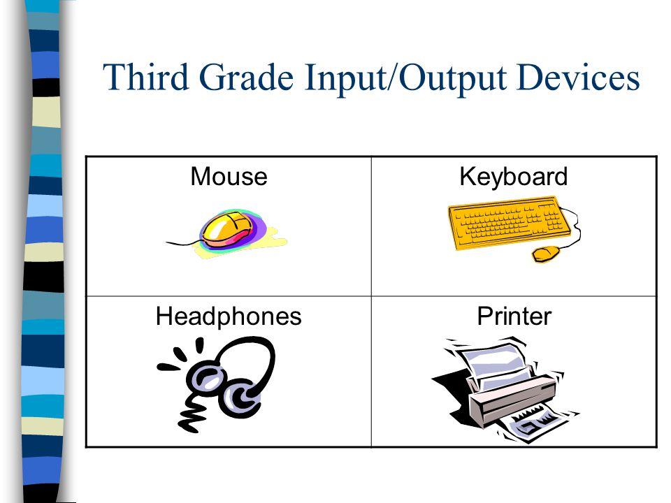 Third Grade Input/Output Devices MouseKeyboard HeadphonesPrinter