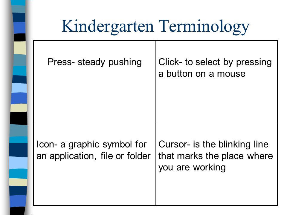 Kindergarten Terminology Press- steady pushingClick- to select by pressing a button on a mouse Icon- a graphic symbol for an application, file or fold