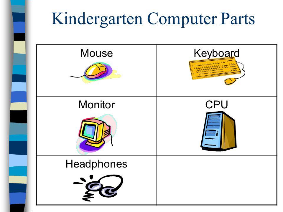 Kindergarten Computer Parts MouseKeyboard MonitorCPU Headphones
