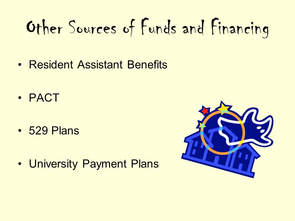 Other Sources of Funds and Financing Resident Assistant Benefits PACT 529 Plans University Payment Plans