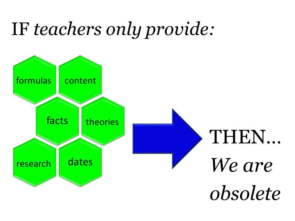 IF teachers only provide: THEN… We are obsolete formulas theories research content