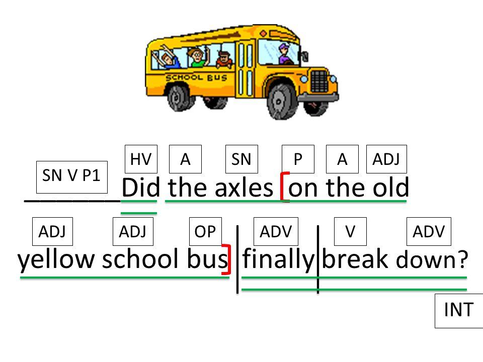 ______ Did the axles on the old yellow school bus finally break down? HVA V ADJPSNA ADVADJ ADVOP SN V P1 INT