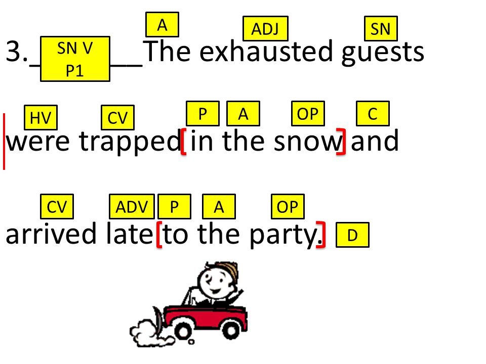 3._______The exhausted guests were trapped in the snow and arrived late to the party.