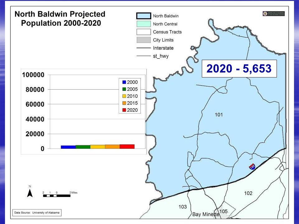 2020 - 5,653