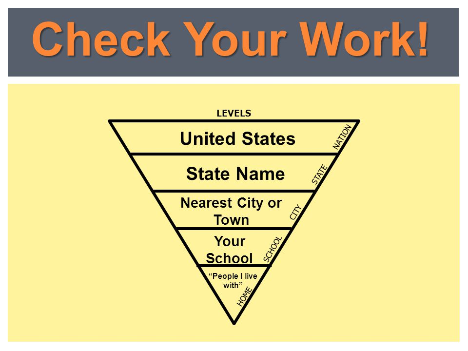 """Your School United States State Name Nearest City or Town """"People I live with"""" Check Your Work! LEVELS STATE CITY HOME SCHOOL NATION"""